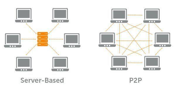 cdn-vs-p2p